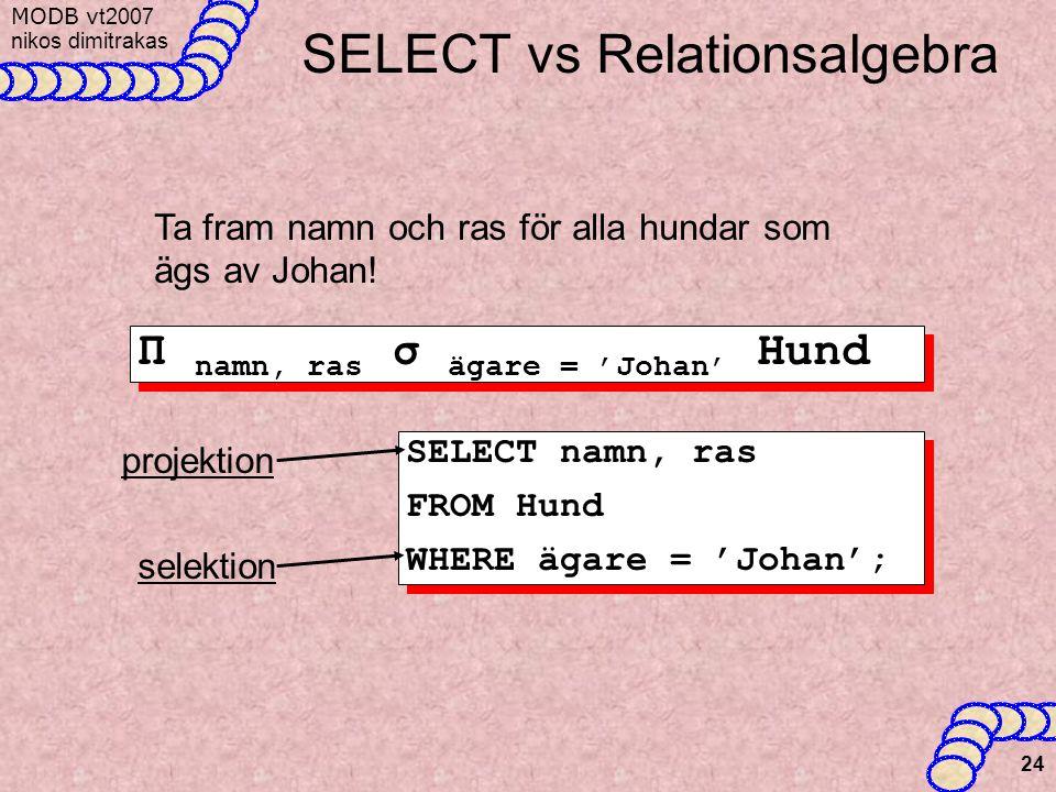 MODB v t2007 nikos dimitrakas 24 SELECT vs Relationsalgebra projektion selektion SELECT namn, ras FROM Hund WHERE ägare = 'Johan'; SELECT namn, ras FROM Hund WHERE ägare = 'Johan'; Ta fram namn och ras för alla hundar som ägs av Johan.