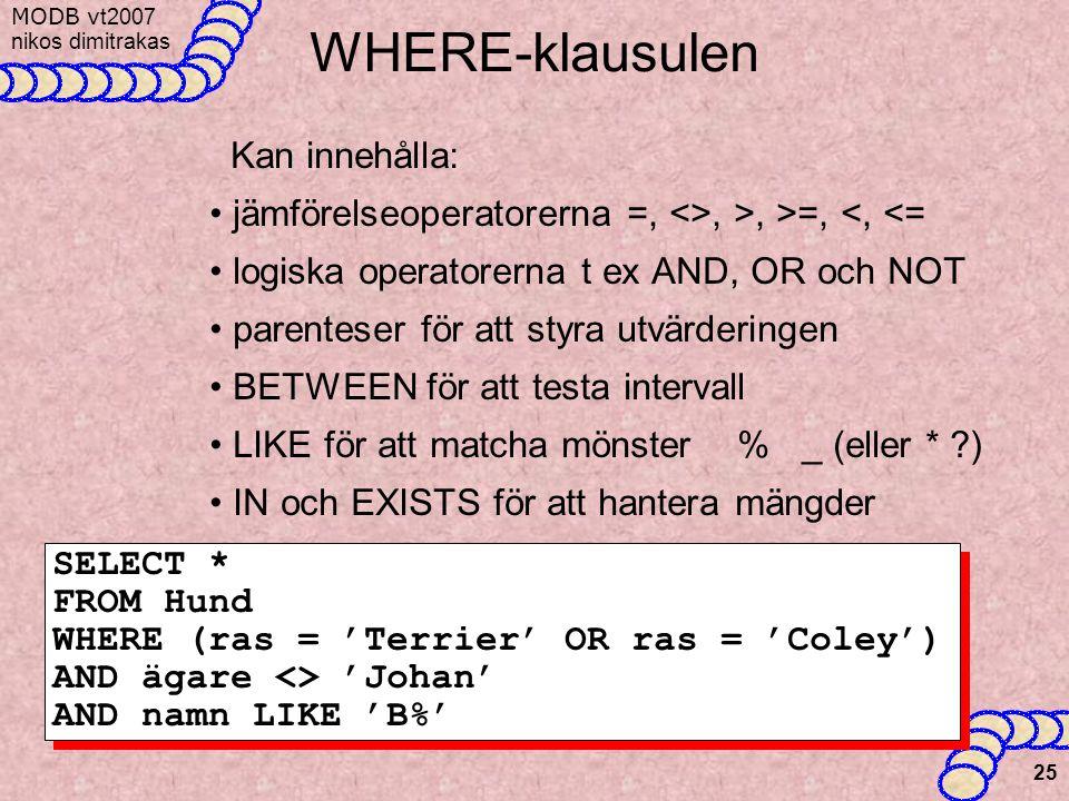 MODB v t2007 nikos dimitrakas 25 WHERE-klausulen Kan innehålla: jämförelseoperatorerna =, <>, >, >=, <, <= logiska operatorerna t ex AND, OR och NOT parenteser för att styra utvärderingen BETWEEN för att testa intervall LIKE för att matcha mönster % _ (eller * ?) IN och EXISTS för att hantera mängder SELECT * FROM Hund WHERE (ras = 'Terrier' OR ras = 'Coley') AND ägare <> 'Johan' AND namn LIKE 'B%'