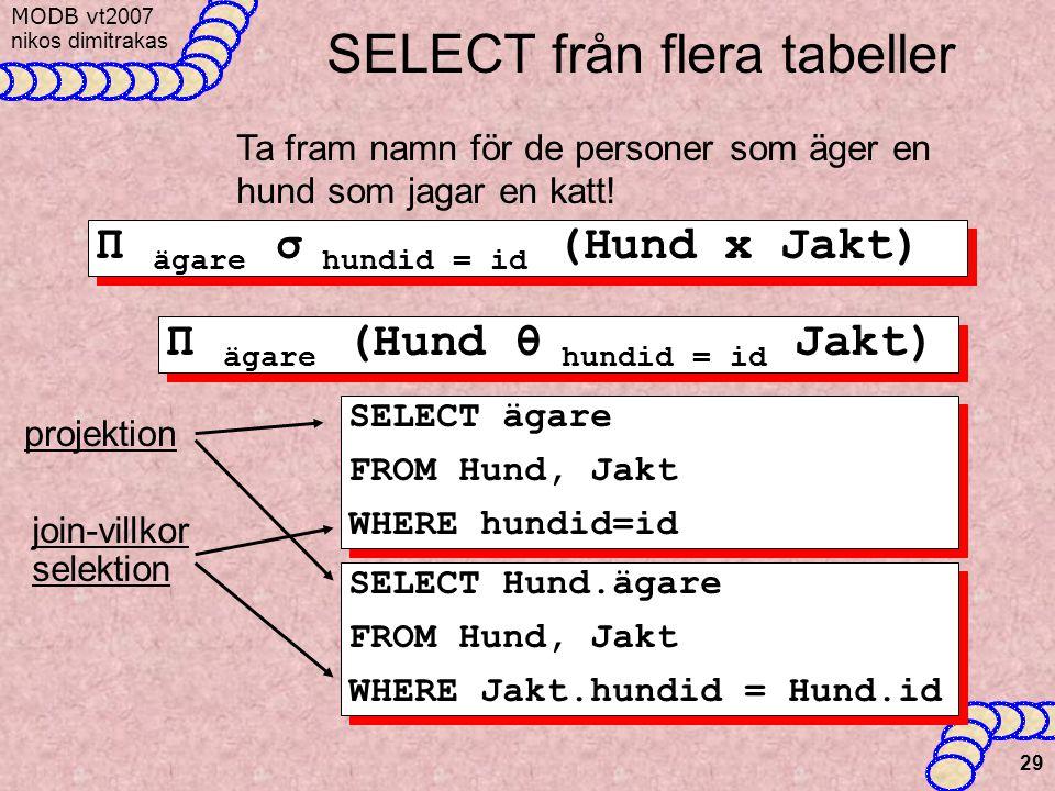 MODB v t2007 nikos dimitrakas 29 SELECT från flera tabeller Ta fram namn för de personer som äger en hund som jagar en katt.