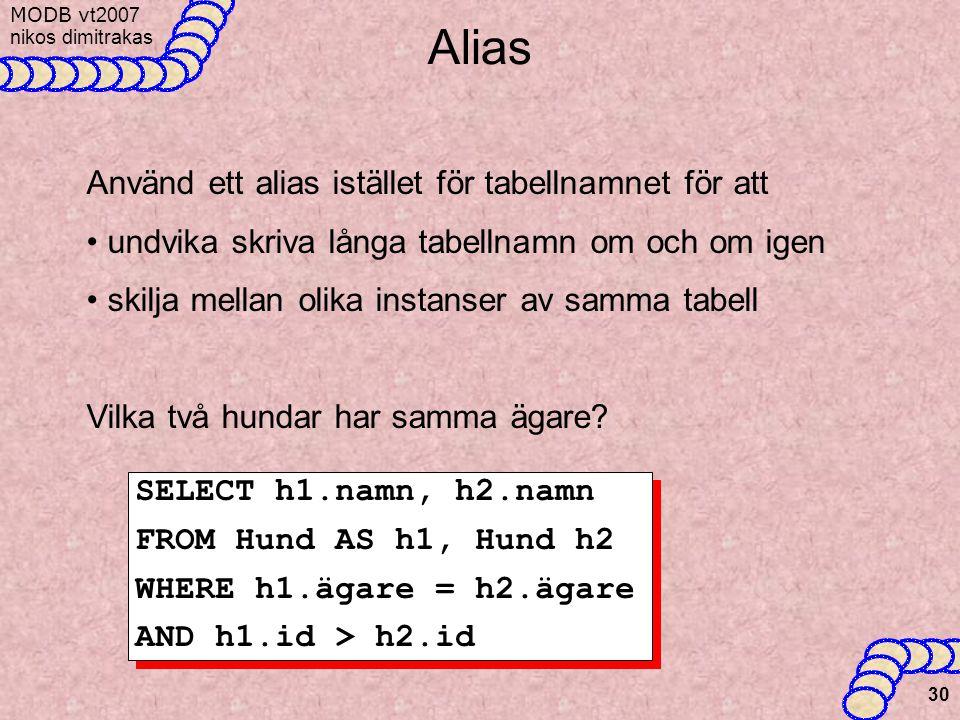 MODB v t2007 nikos dimitrakas 30 Alias Använd ett alias istället för tabellnamnet för att undvika skriva långa tabellnamn om och om igen skilja mellan olika instanser av samma tabell Vilka två hundar har samma ägare.