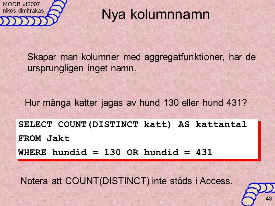MODB v t2007 nikos dimitrakas 43 Nya kolumnnamn Skapar man kolumner med aggregatfunktioner, har de ursprungligen inget namn.