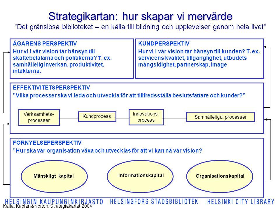"""EFFEKTIVITETSPERSPEKTIV """"Vilka processer ska vi leda och utveckla för att tillfredsställa beslutsfattare och kunder?"""" ÄGARENS PERSPEKTIV Hur vi i vår"""