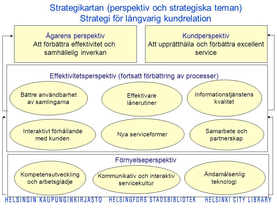 Ägarens perspektiv Att förbättra effektivitet och samhällelig inverkan Kundperspektiv Att upprätthålla och förbättra excellent service Strategikartan