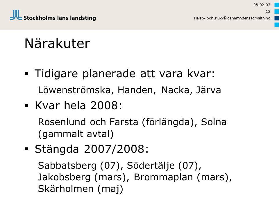 08-02-03 Hälso- och sjukvårdsnämndens förvaltning 13 Närakuter  Tidigare planerade att vara kvar: Löwenströmska, Handen, Nacka, Järva  Kvar hela 200