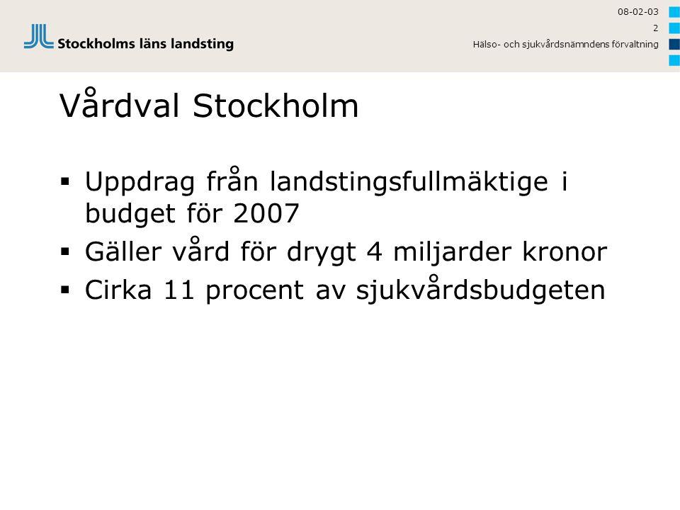 08-02-03 Hälso- och sjukvårdsnämndens förvaltning 2 Vårdval Stockholm  Uppdrag från landstingsfullmäktige i budget för 2007  Gäller vård för drygt 4