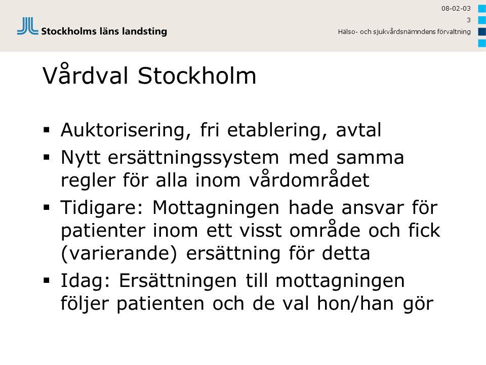 08-02-03 Hälso- och sjukvårdsnämndens förvaltning 3 Vårdval Stockholm  Auktorisering, fri etablering, avtal  Nytt ersättningssystem med samma regler