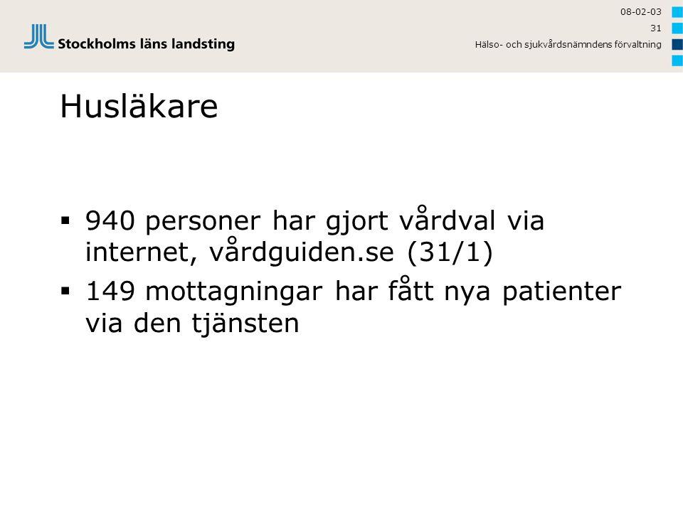 08-02-03 Hälso- och sjukvårdsnämndens förvaltning 31 Husläkare  940 personer har gjort vårdval via internet, vårdguiden.se (31/1)   149 mottagninga