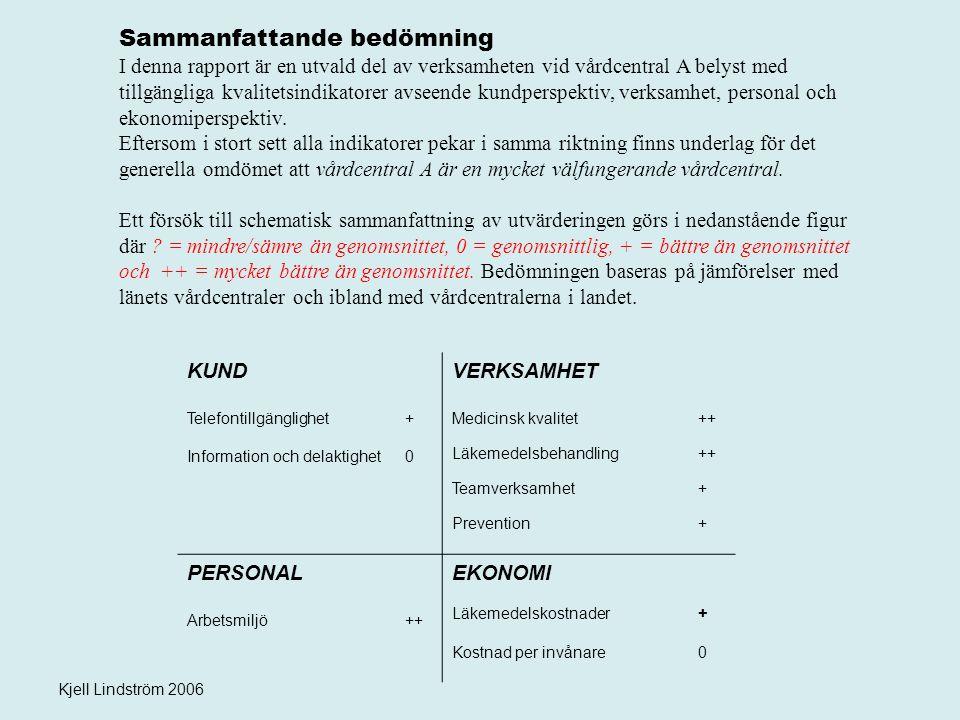 Kjell Lindström 2006 Sammanfattande bedömning I denna rapport är en utvald del av verksamheten vid vårdcentral A belyst med tillgängliga kvalitetsindi
