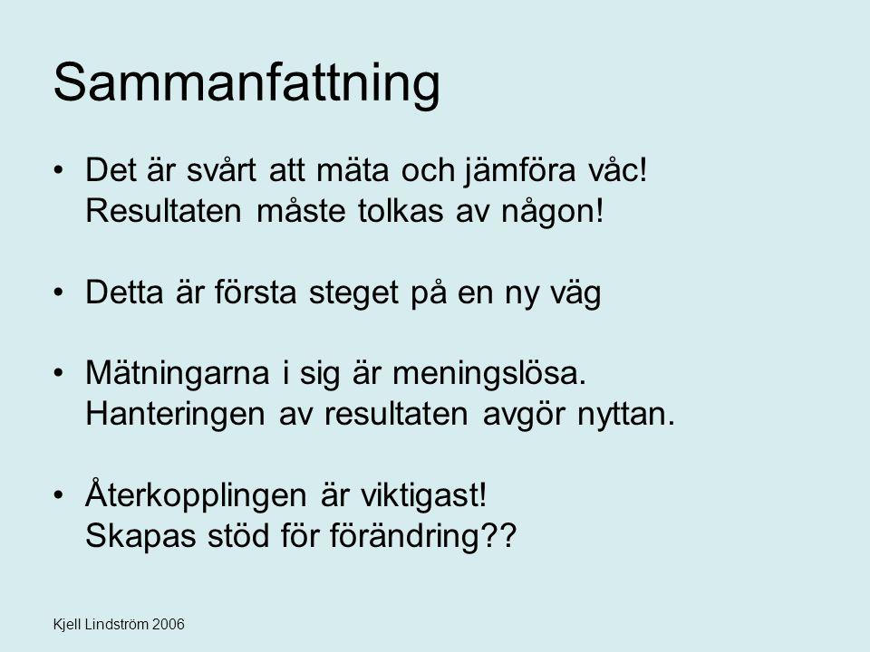Kjell Lindström 2006 Sammanfattning Det är svårt att mäta och jämföra våc! Resultaten måste tolkas av någon! Detta är första steget på en ny väg Mätni