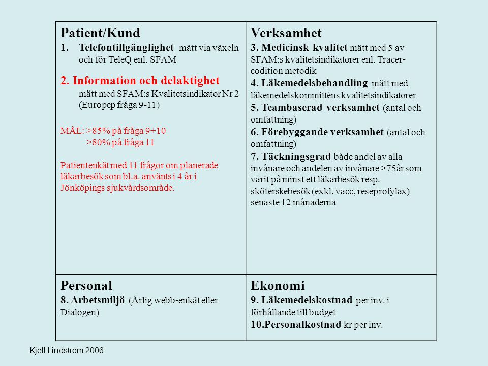 Kjell Lindström 2006 Patient/Kund 1.Telefontillgänglighet mätt via växeln och för TeleQ enl. SFAM 2. Information och delaktighet mätt med SFAM:s Kvali