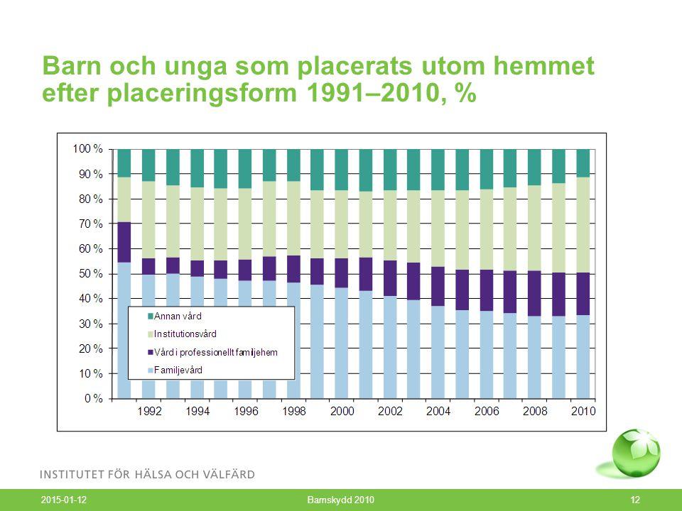 Barn och unga som placerats utom hemmet efter placeringsform 1991–2010, % 2015-01-12 Barnskydd 201012