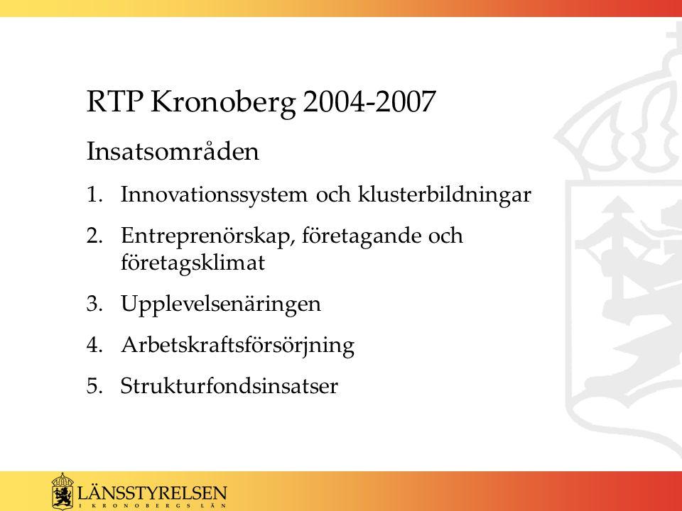 RTP Kronoberg 2004-2007 Insatsområden 1.Innovationssystem och klusterbildningar 2.Entreprenörskap, företagande och företagsklimat 3.Upplevelsenäringen 4.Arbetskraftsförsörjning 5.Strukturfondsinsatser