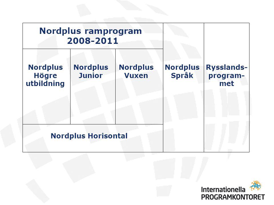 Nordplus ramprogram 2008-2011 Nordplus Högre utbildning Nordplus Junior Nordplus Vuxen Nordplus Horisontal Nordplus Språk Rysslands- program- met