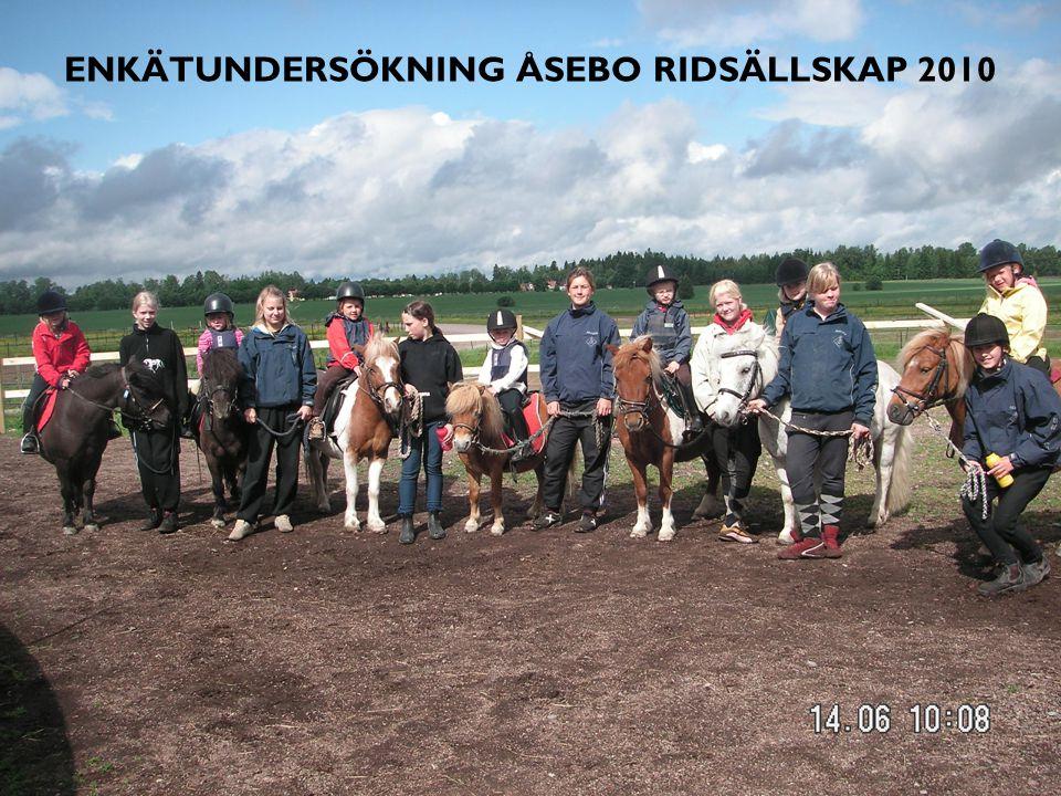 Enkät undersökning Åsebo RS 2010 ENKÄTUNDERSÖKNING ÅSEBO RIDSÄLLSKAP 2010