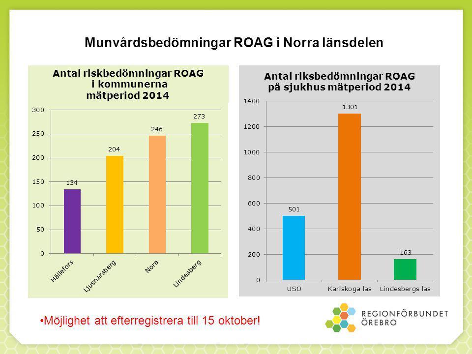 Antal riskbedömningar ROAG i kommunerna mätperiod 2014 Munvårdsbedömningar ROAG i Norra länsdelen Möjlighet att efterregistrera till 15 oktober!