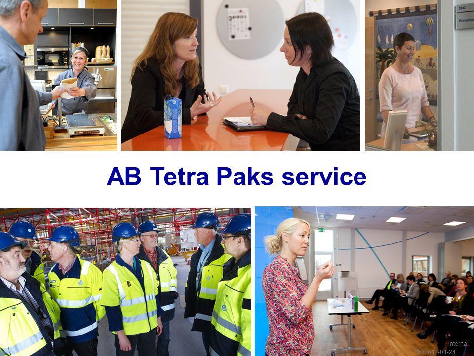 LL/2012-10-12 AB Tetra Paks service Internal OS/2012-01-24