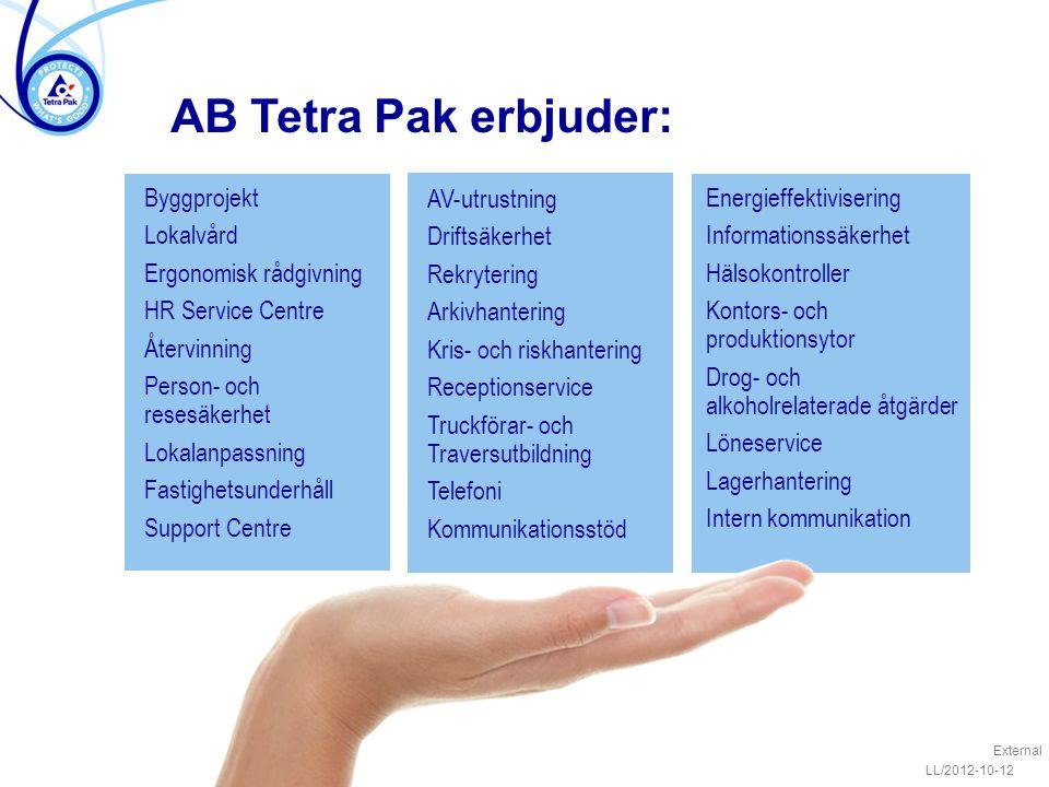 AB Tetra Pak erbjuder: Byggprojekt Lokalvård Ergonomisk rådgivning HR Service Centre Återvinning Person- och resesäkerhet Lokalanpassning Fastighetsun