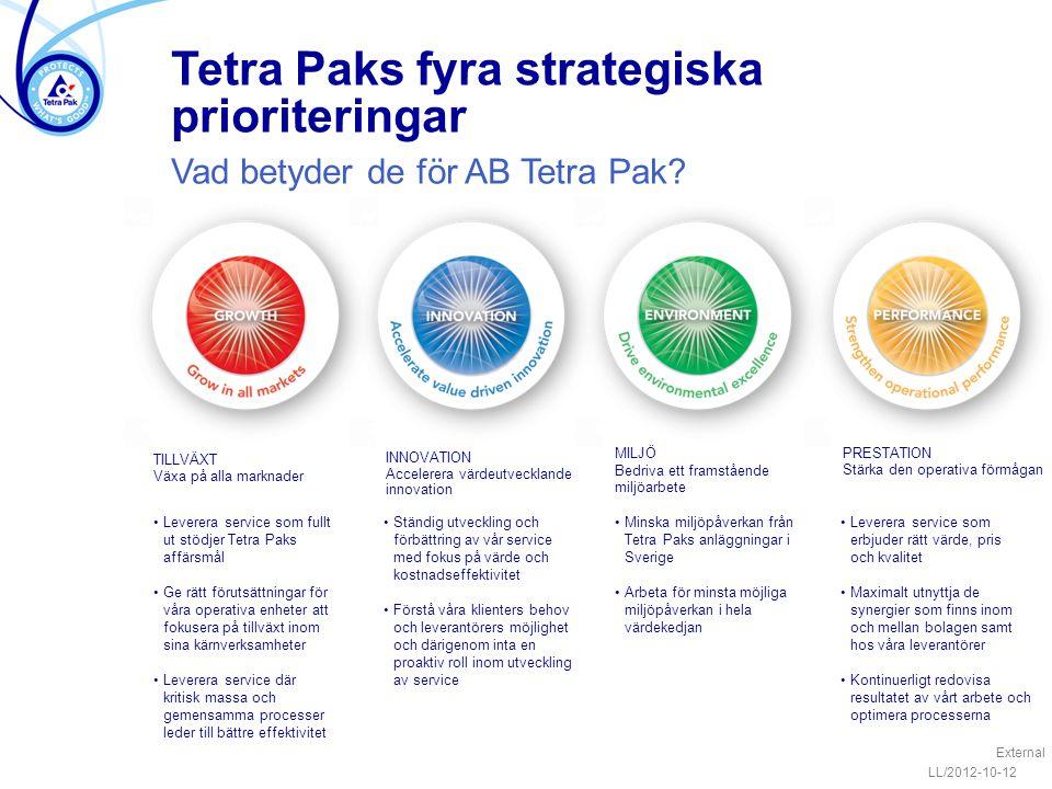 Tetra Paks fyra strategiska prioriteringar LL/2012-10-12 External Vad betyder de för AB Tetra Pak? PRESTATION Stärka den operativa förmågan MILJÖ Bedr