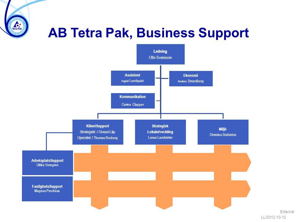 AB Tetra Pak, Business Support LL/2012-10-12 External Ledning Olle Svensson KlientSupport Strategiskt / Christel Lilja Operativt / Thomas Rosberg Stra