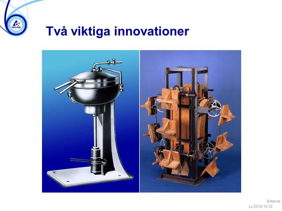 Två viktiga innovationer External LL/2012-10-12