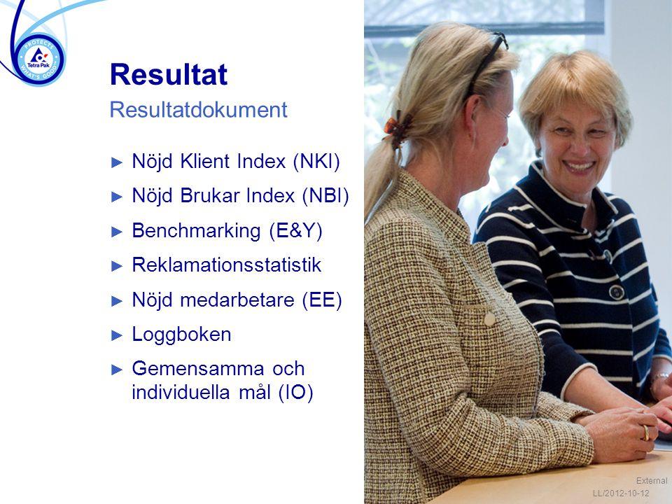 Resultat ► Nöjd Klient Index (NKI) ► Nöjd Brukar Index (NBI) ► Benchmarking (E&Y) ► Reklamationsstatistik ► Nöjd medarbetare (EE) ► Loggboken ► Gemensamma och individuella mål (IO) LL/2012-10-12 External Resultatdokument