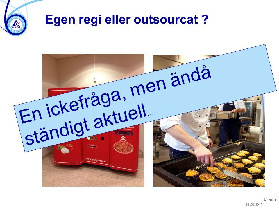 Egen regi eller outsourcat ? LL/2012-10-12 External En ickefråga, men ändå ständigt aktuell …