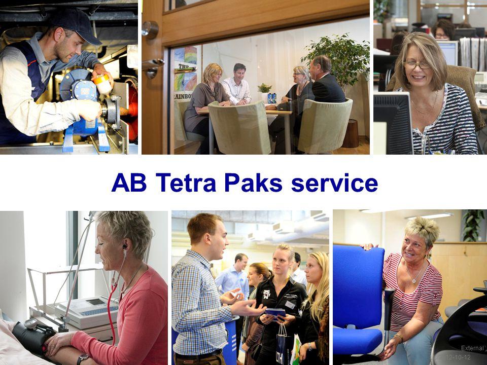 External LL/2012-10-12 AB Tetra Paks service