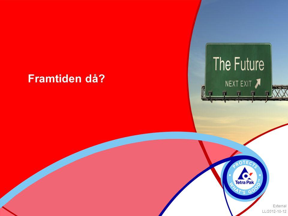 Framtiden då? External LL/2012-10-12