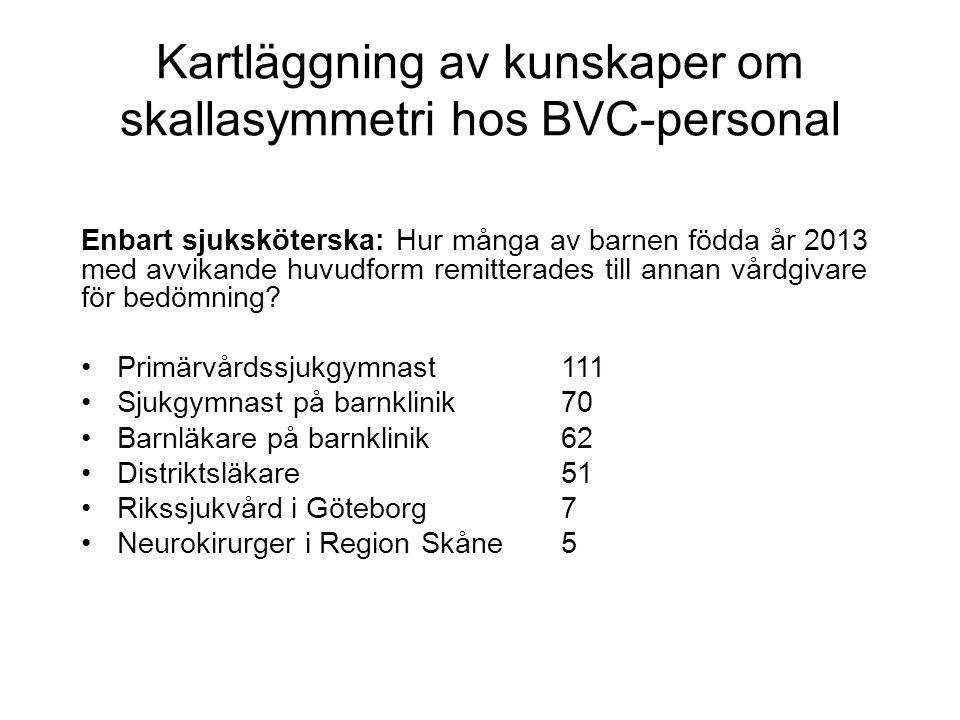 Kartläggning av kunskaper om skallasymmetri hos BVC-personal Enbart sjuksköterska: Hur många av barnen födda år 2013 med avvikande huvudform remittera