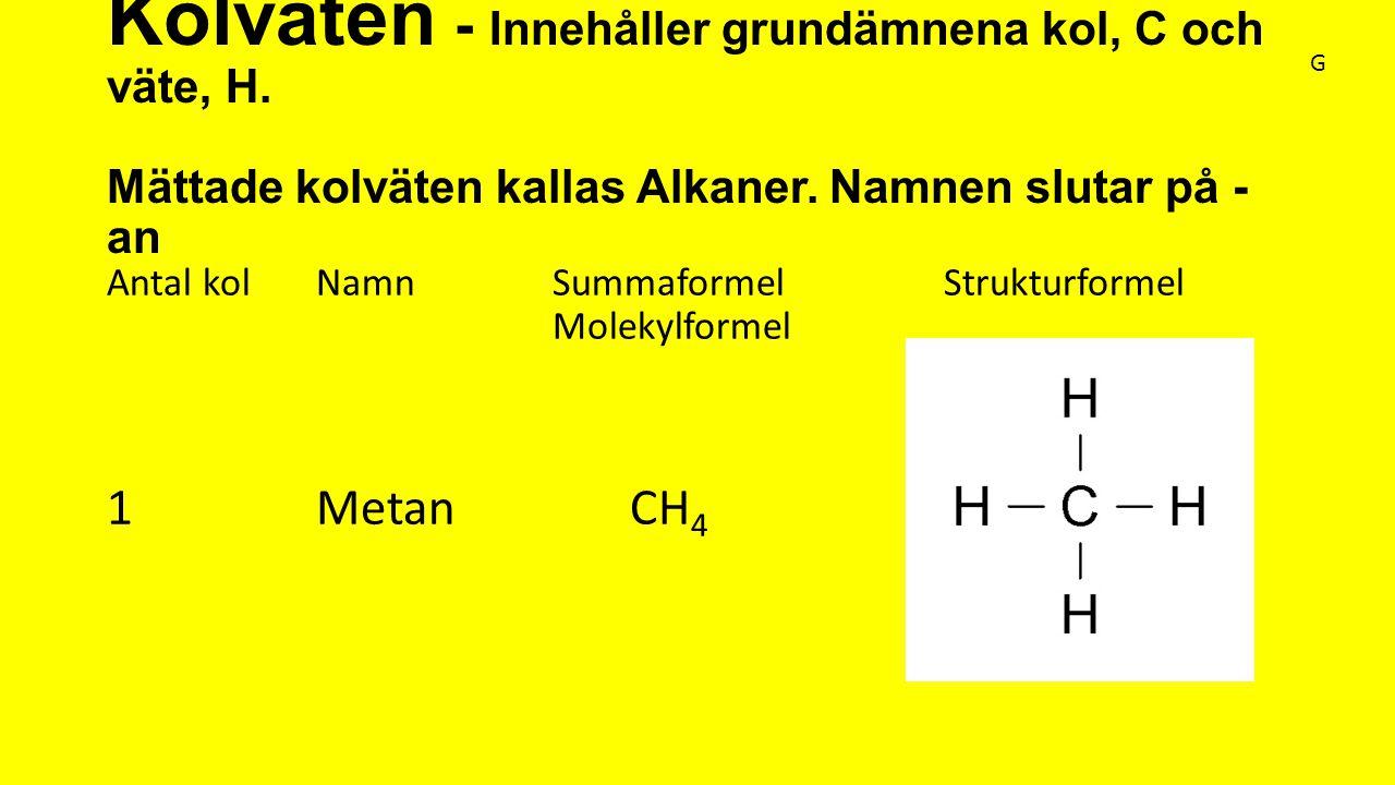 Kolväten - Innehåller grundämnena kol, C och väte, H. Mättade kolväten kallas Alkaner. Namnen slutar på - an Antal kolNamn SummaformelStrukturformel M