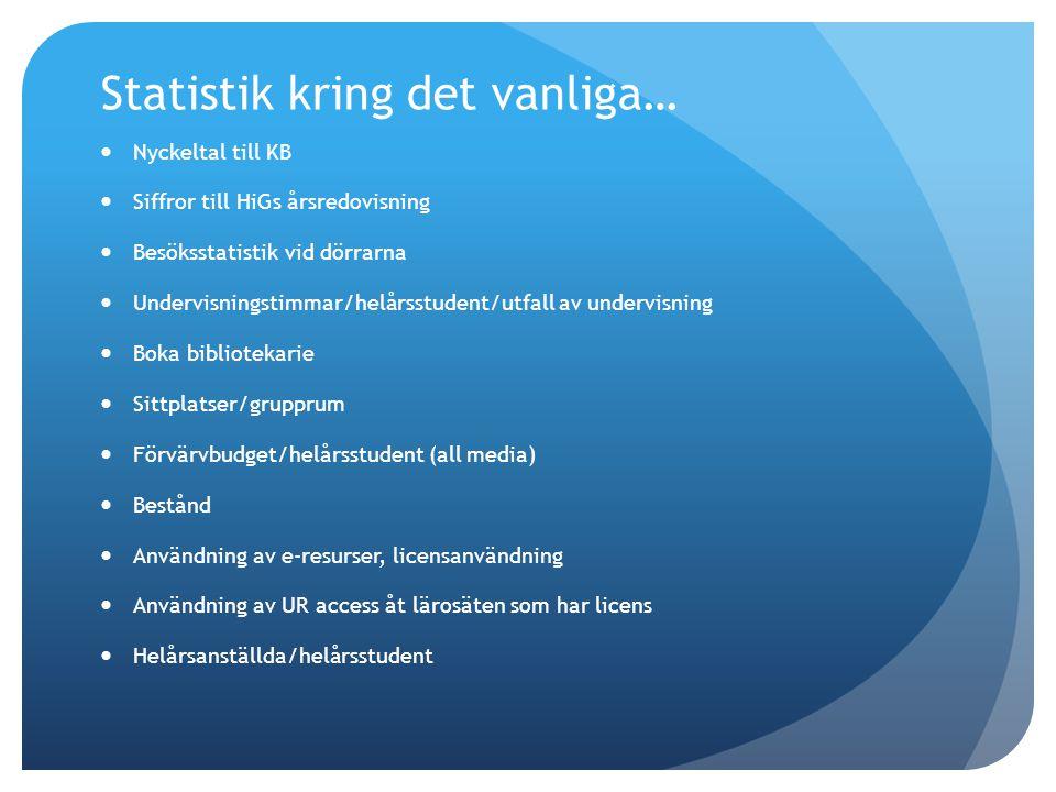 Statistik kring det vanliga… Nyckeltal till KB Siffror till HiGs årsredovisning Besöksstatistik vid dörrarna Undervisningstimmar/helårsstudent/utfall