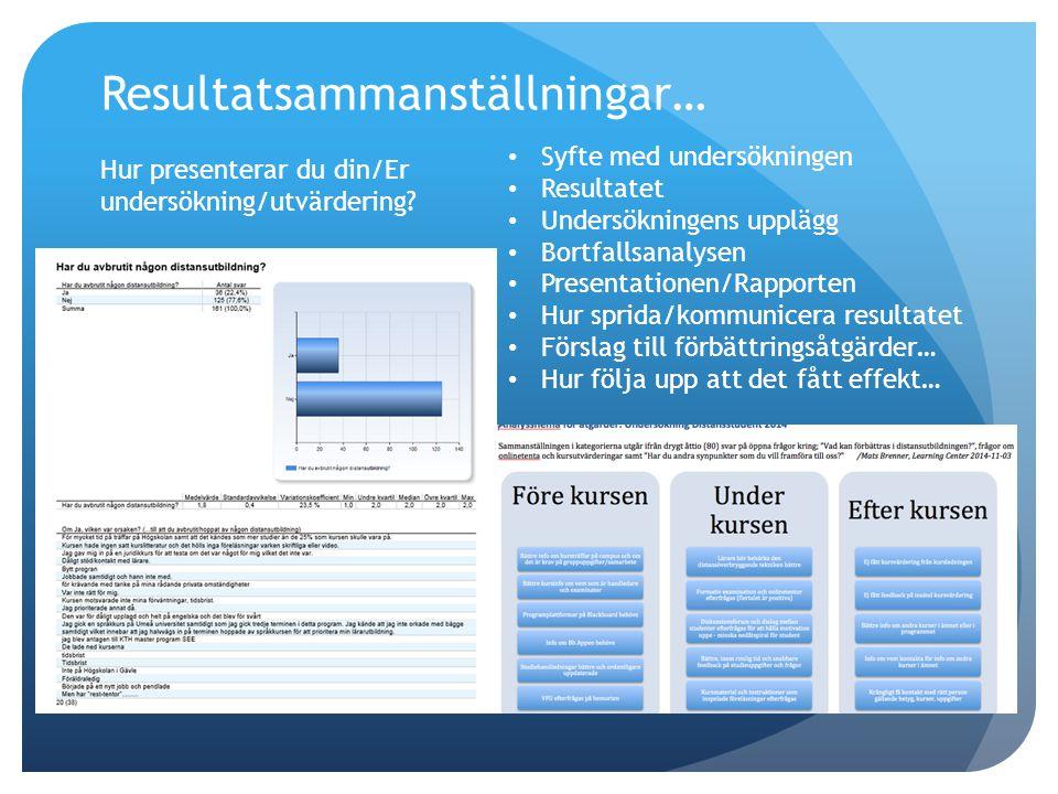 Resultatsammanställningar… Syfte med undersökningen Resultatet Undersökningens upplägg Bortfallsanalysen Presentationen/Rapporten Hur sprida/kommunicera resultatet Förslag till förbättringsåtgärder… Hur följa upp att det fått effekt… Hur presenterar du din/Er undersökning/utvärdering?