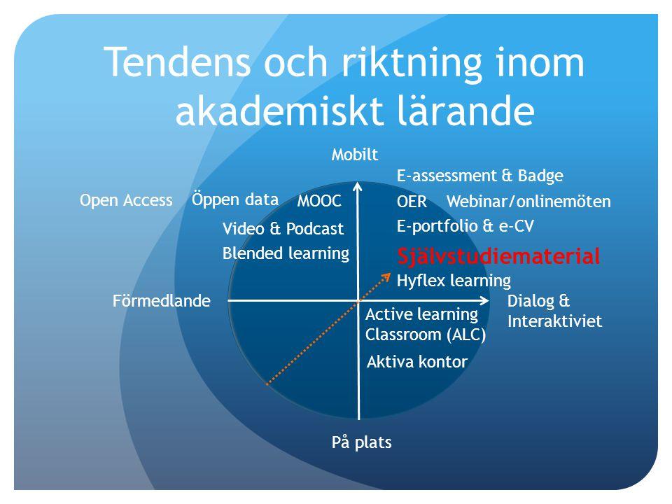 Tendens och riktning inom akademiskt lärande OER Webinar/onlinemöten MOOC E-assessment & Badge E-portfolio & e-CV Förmedlande Dialog & Interaktiviet P