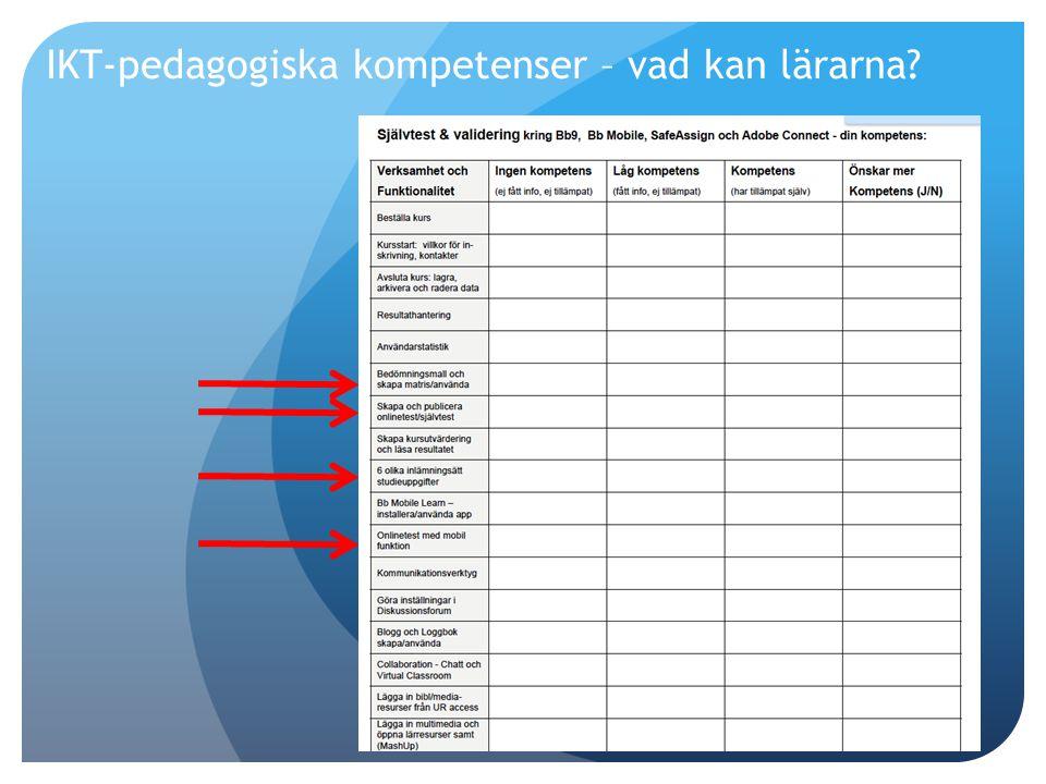 IKT-pedagogiska kompetenser – vad kan lärarna?