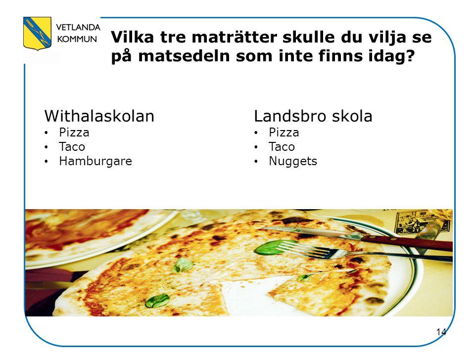 14 Vilka tre maträtter skulle du vilja se på matsedeln som inte finns idag? Withalaskolan Pizza Taco Hamburgare Landsbro skola Pizza Taco Nuggets