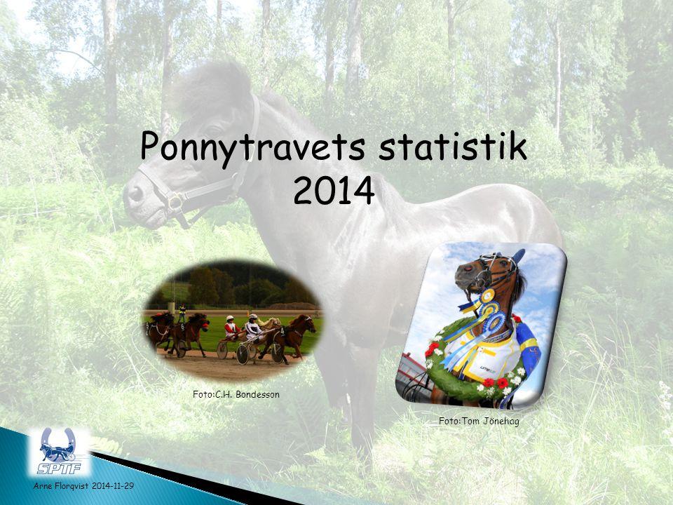 Ponnytravets statistik 2014 Arne Florqvist 2014-11-29 Foto:Tom Jönehag Foto:C.H. Bondesson