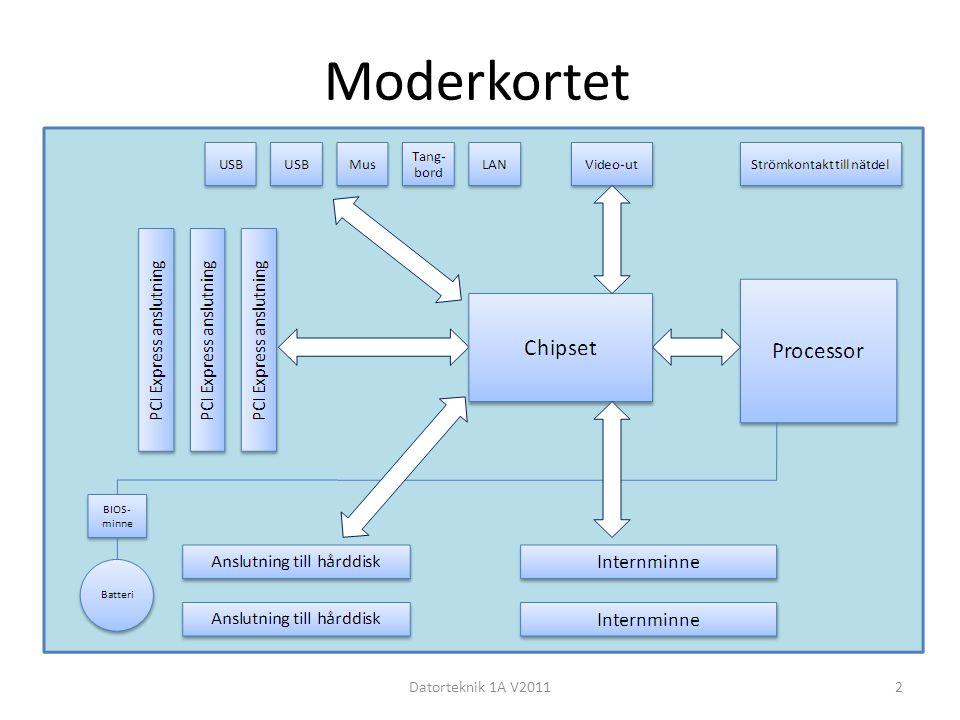 Moderkortet Datorteknik 1A V20112