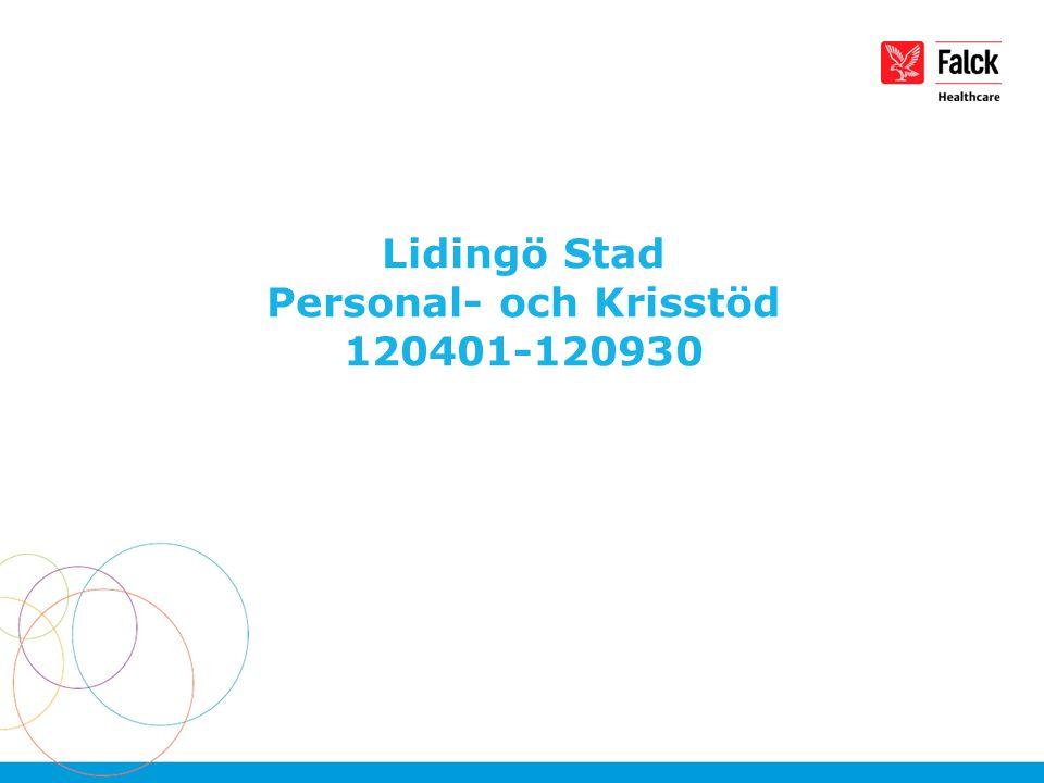 Lidingö Stad Personal- och Krisstöd 120401-120930