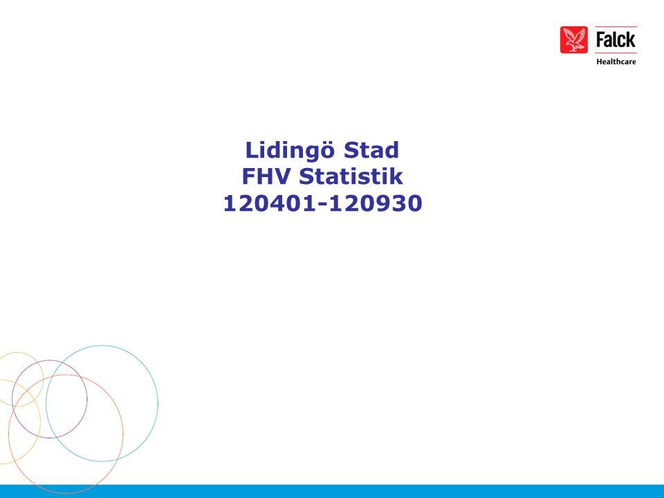 Lidingö Stad FHV Statistik 120401-120930
