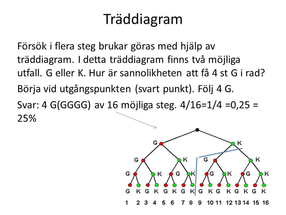 Träddiagram Försök i flera steg brukar göras med hjälp av träddiagram. I detta träddiagram finns två möjliga utfall. G eller K. Hur är sannolikheten a