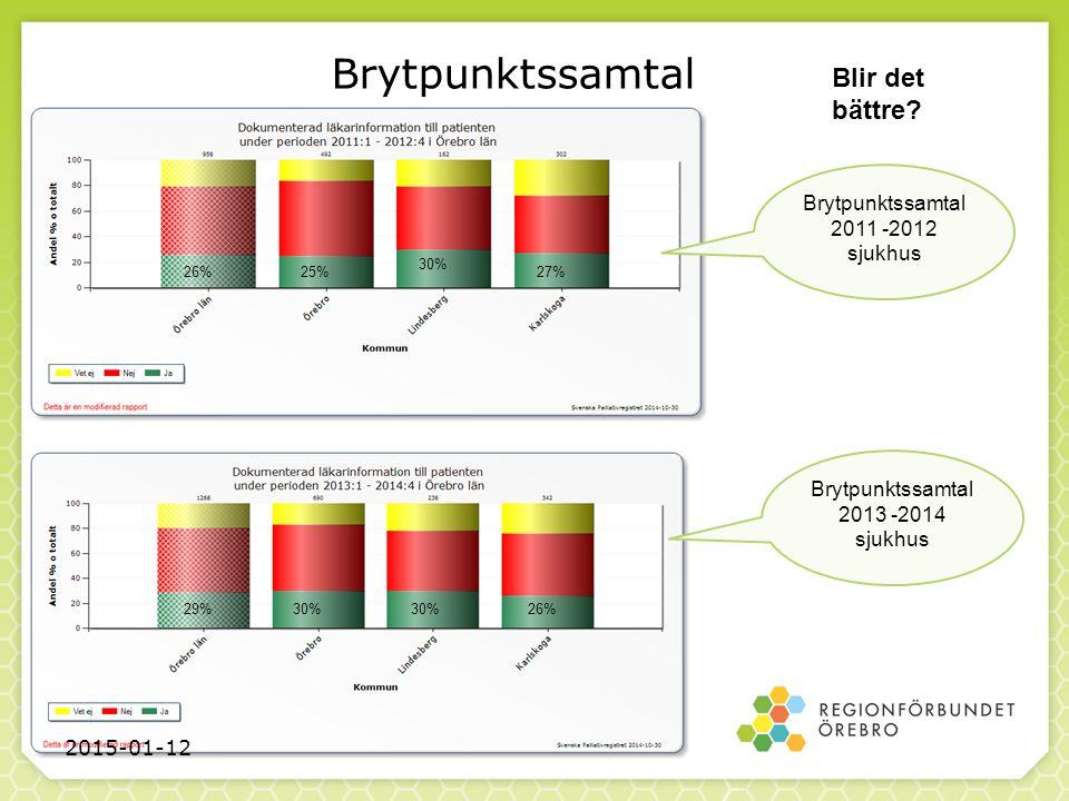 Brytpunktssamtal 2015-01-12 Brytpunktssamtal 2011 -2012 sjukhus Brytpunktssamtal 2013 -2014 sjukhus Blir det bättre.