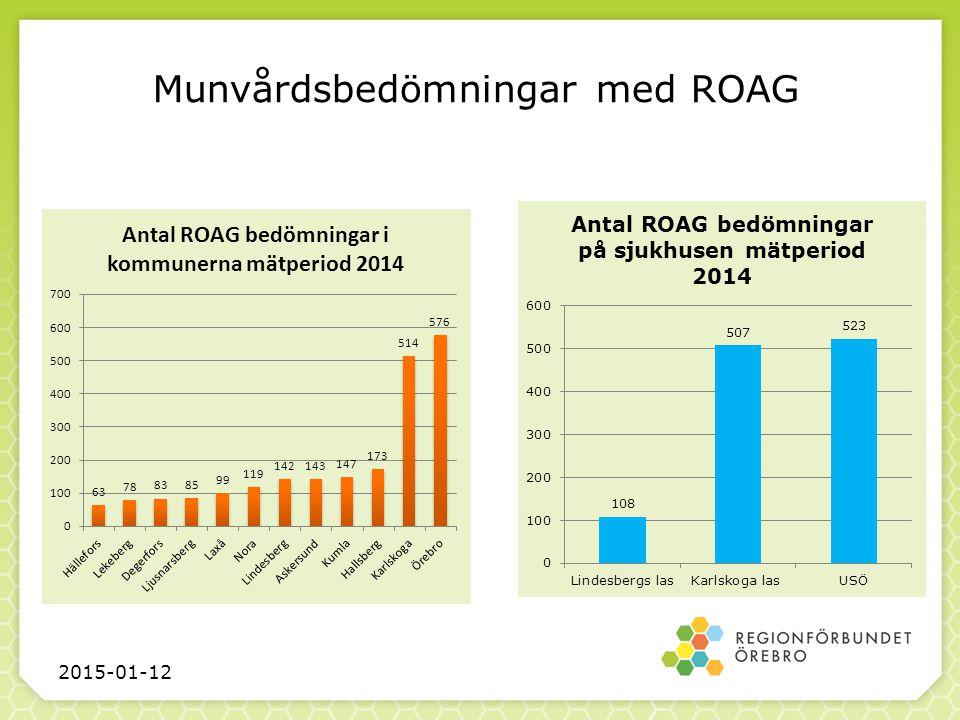 Munvårdsbedömningar med ROAG 2015-01-12