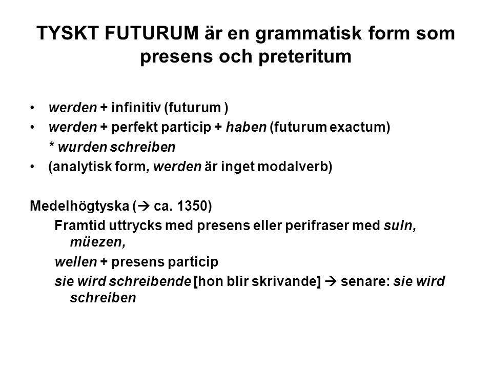 FUTURUM uttrycker ett antagande om verkligheten.