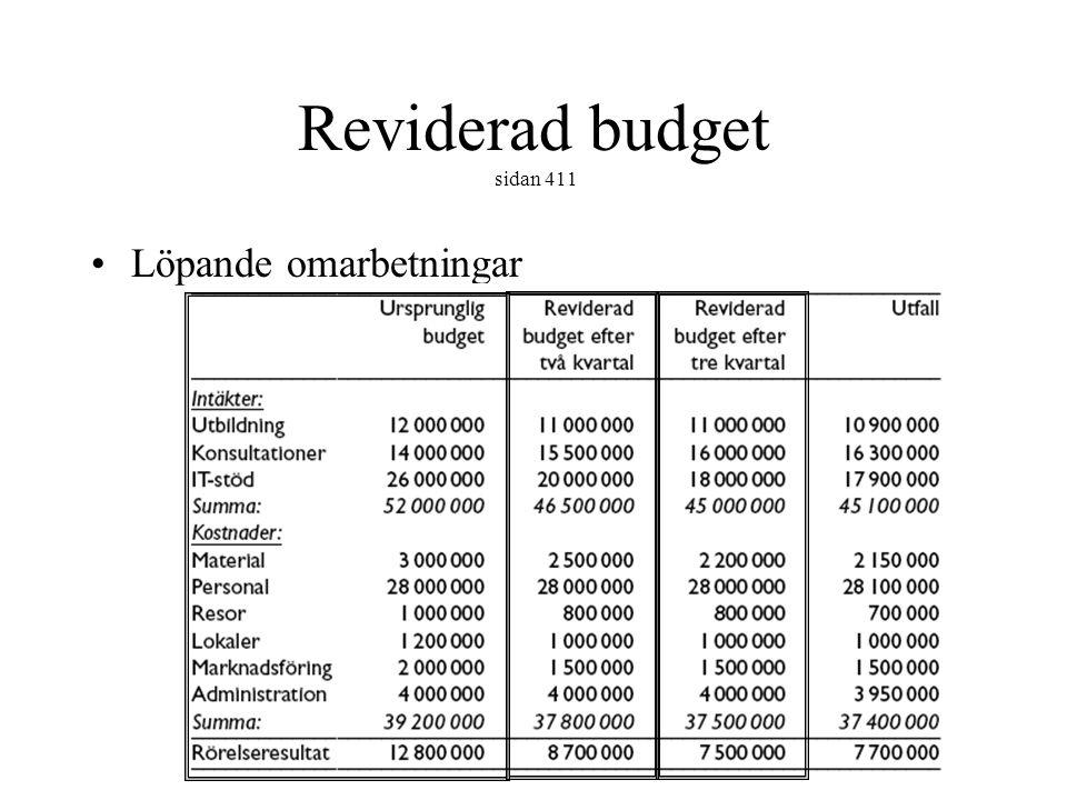 Reviderad budget sidan 411 Löpande omarbetningar