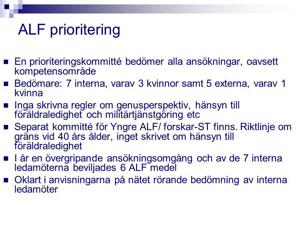 ALF prioritering En prioriteringskommitté bedömer alla ansökningar, oavsett kompetensområde Bedömare: 7 interna, varav 3 kvinnor samt 5 externa, varav