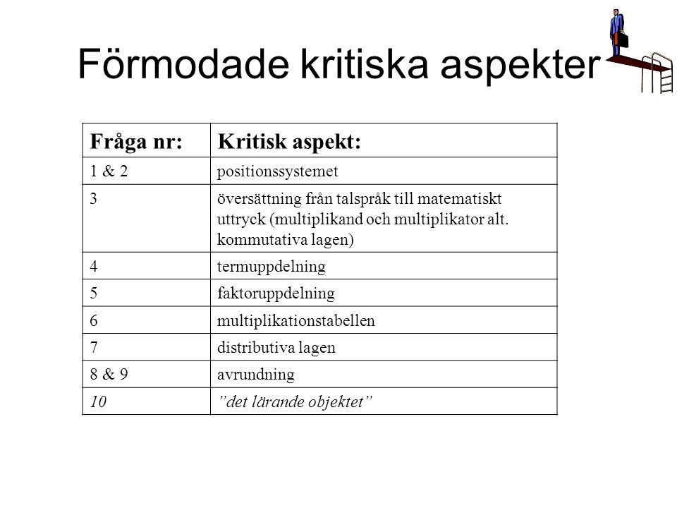 Förmodade kritiska aspekter Fråga nr:Kritisk aspekt: 1 & 2positionssystemet 3översättning från talspråk till matematiskt uttryck (multiplikand och mul