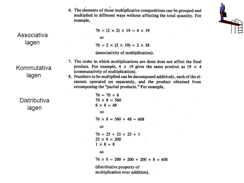 Associativa lagen Kommutativa lagen Distributiva lagen