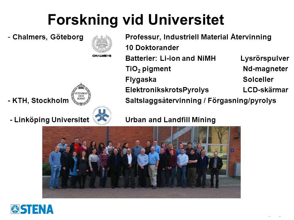 Forskning vid Universitet - Chalmers, GöteborgProfessur, Industriell Material Återvinning 10 Doktorander Batterier: Li-ion and NiMH Lysrörspulver TiO
