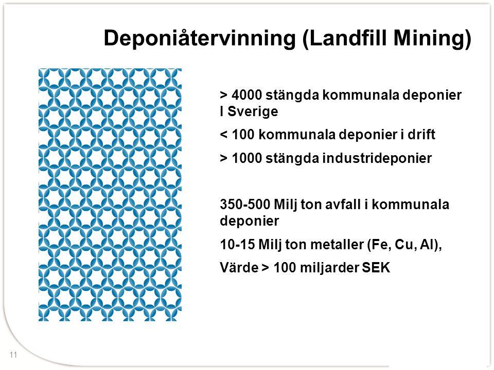 11 Deponiåtervinning (Landfill Mining) > 4000 stängda kommunala deponier I Sverige < 100 kommunala deponier i drift > 1000 stängda industrideponier 35