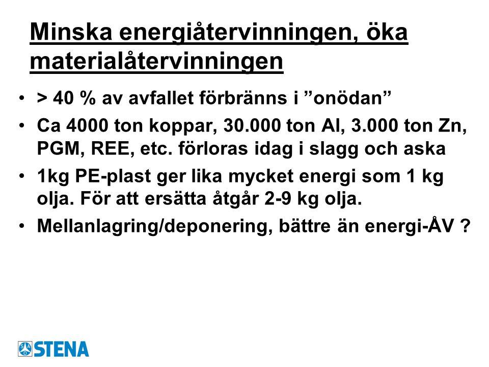 """Minska energiåtervinningen, öka materialåtervinningen > 40 % av avfallet förbränns i """"onödan"""" Ca 4000 ton koppar, 30.000 ton Al, 3.000 ton Zn, PGM, RE"""